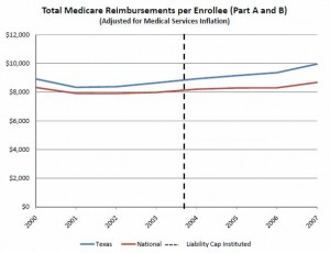 Reimbursements-per-enrollee