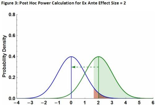 power calc fig 3