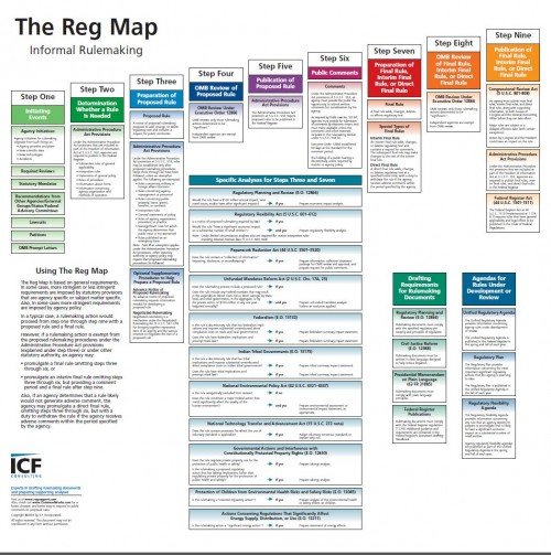Reg Map