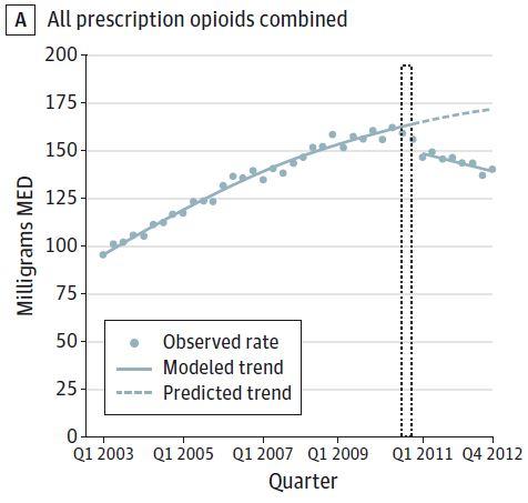 opioid2010-1