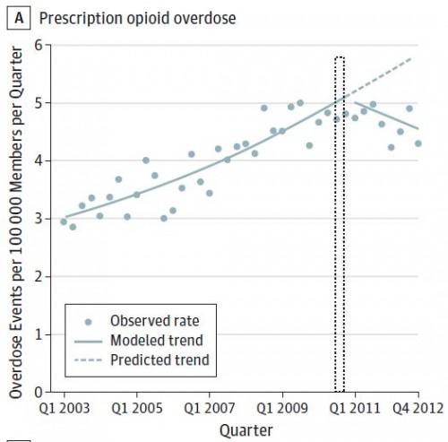 opioid2010-2