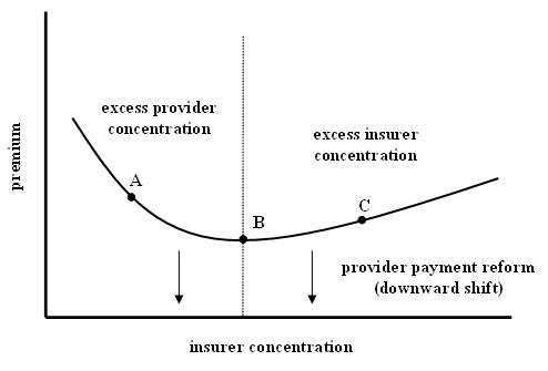 market conc.16