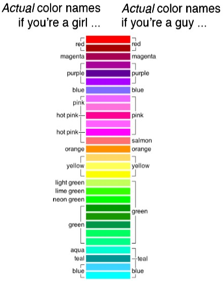 color-names
