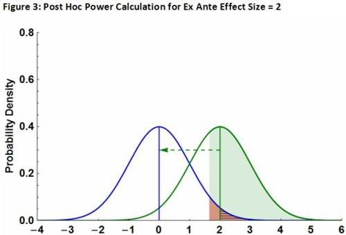 power calc fig 3