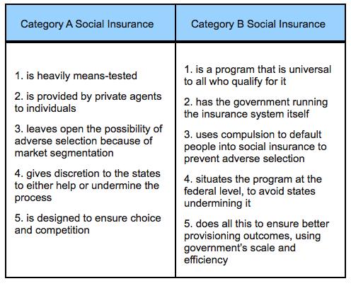 social_insurance_category