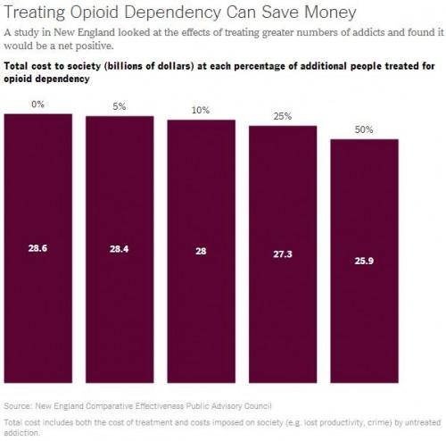 cepac opioid