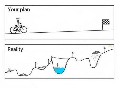 planning fail
