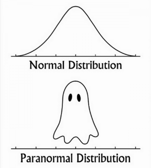 paranormal dist