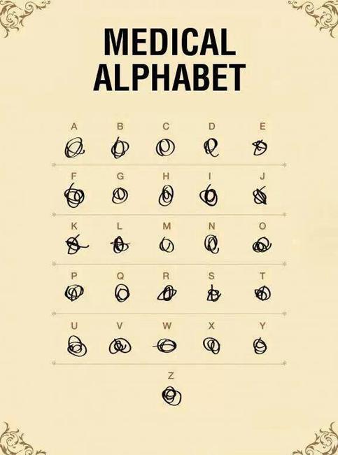 med alphabet