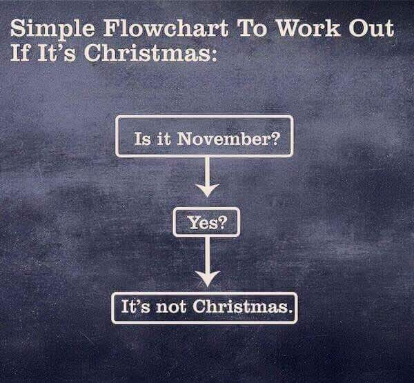 Is It Christmas.Is It Christmas Yet Already The Incidental Economist