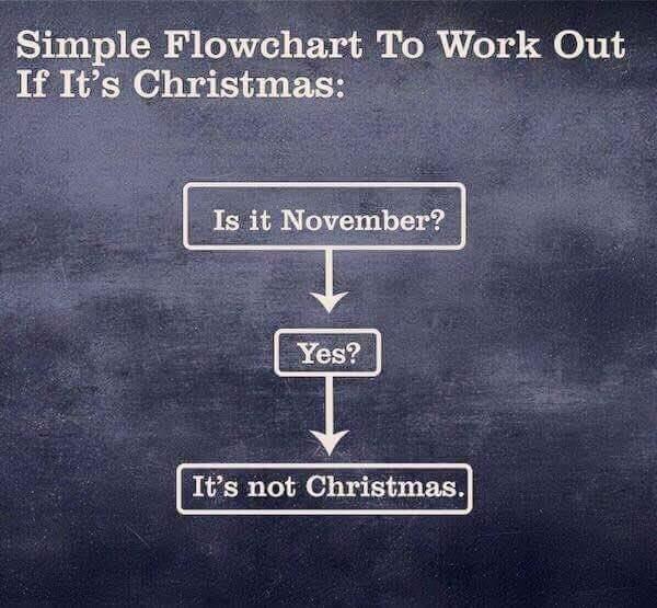It Christmas.Is It Christmas Yet Already The Incidental Economist